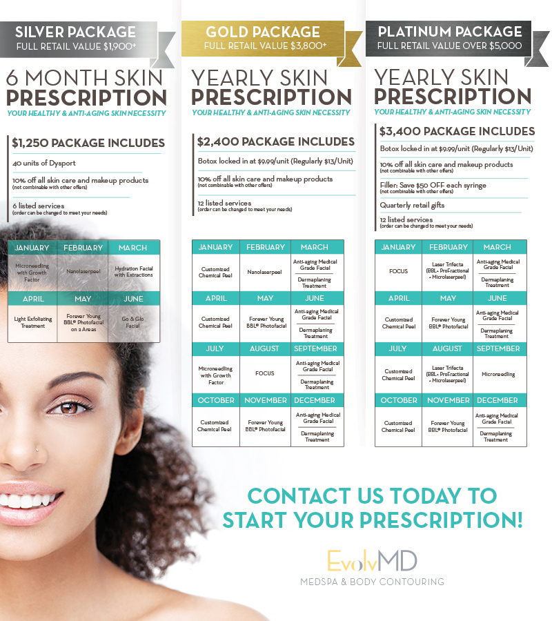 Parade Of Lasers 2015: Yearly Skin Prescription EvolvMD